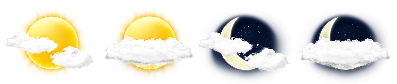 wetter.com Wetter-Icons Detailgrafik